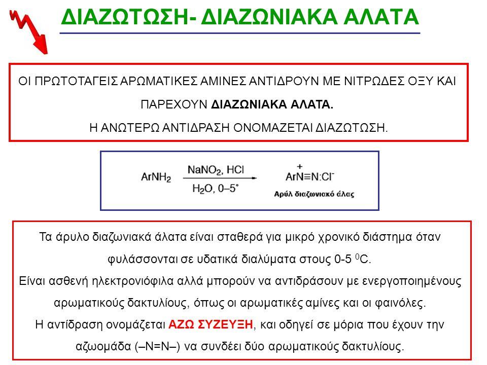 ΔΙΑΖΩΤΩΣΗ- ΔΙΑΖΩΝΙΑΚΑ ΑΛΑΤΑ