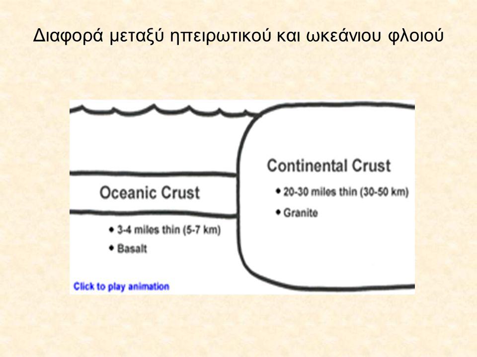 Διαφορά μεταξύ ηπειρωτικού και ωκεάνιου φλοιού