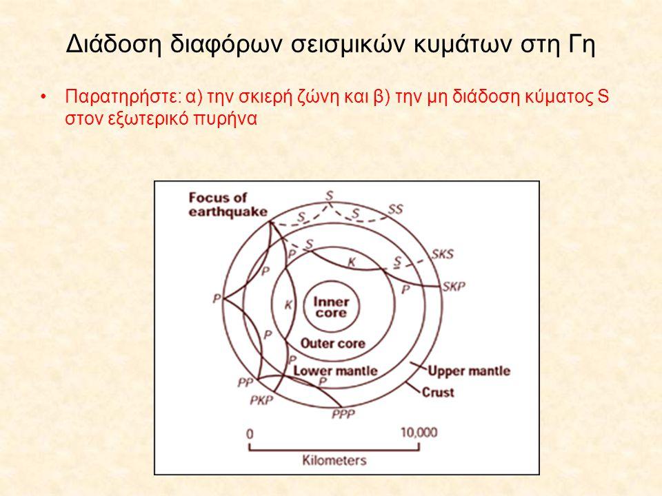 Διάδοση διαφόρων σεισμικών κυμάτων στη Γη