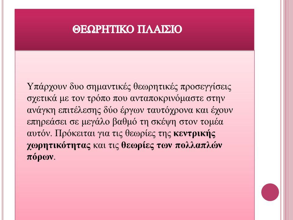 ΘΕΩΡΗΤΙΚΟ ΠΛΑΙΣΙΟ