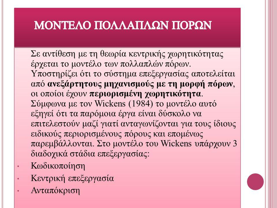 ΜΟΝΤΕΛΟ ΠΟΛΛΑΠΛΩΝ ΠΟΡΩΝ