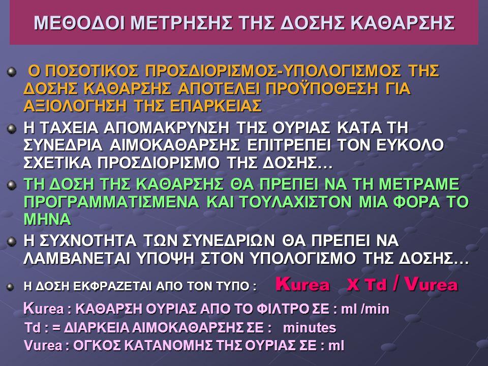 ΜΕΘΟΔΟΙ ΜΕΤΡΗΣΗΣ ΤΗΣ ΔΟΣΗΣ ΚΑΘΑΡΣΗΣ