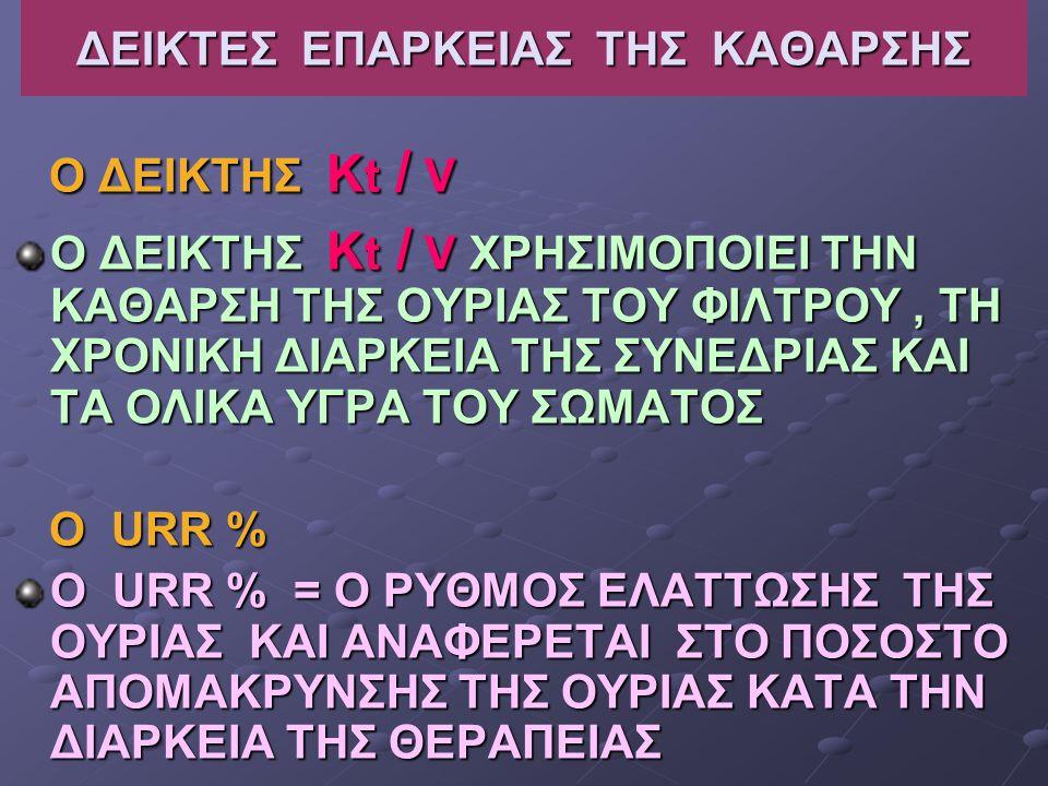 ΔΕΙΚΤΕΣ ΕΠΑΡΚΕΙΑΣ ΤΗΣ ΚΑΘΑΡΣΗΣ