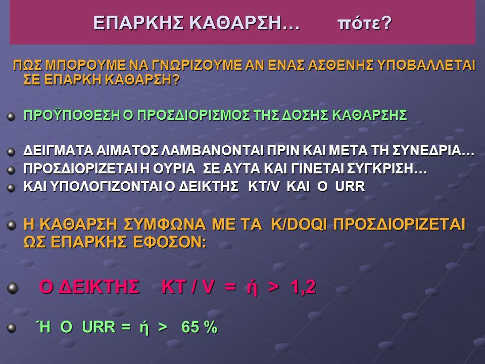 ΕΠΑΡΚΗΣ ΚΑΘΑΡΣΗ… πότε Ο ΔΕΙΚΤΗΣ KT / V = ή > 1,2