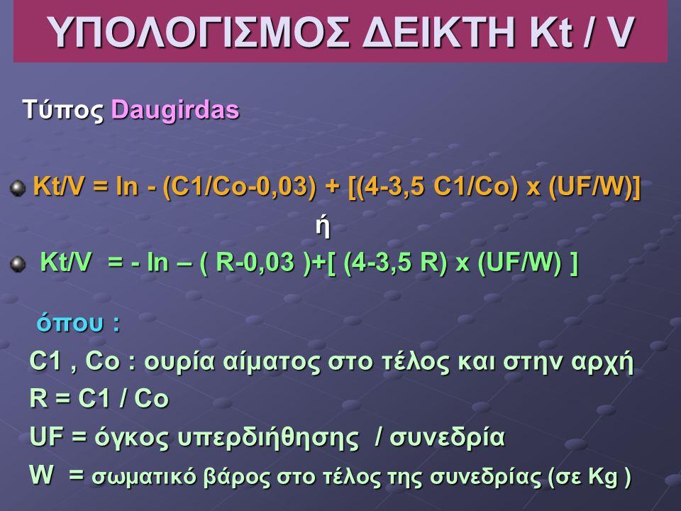 ΥΠΟΛΟΓΙΣΜΟΣ ΔΕΙΚΤΗ Kt / V