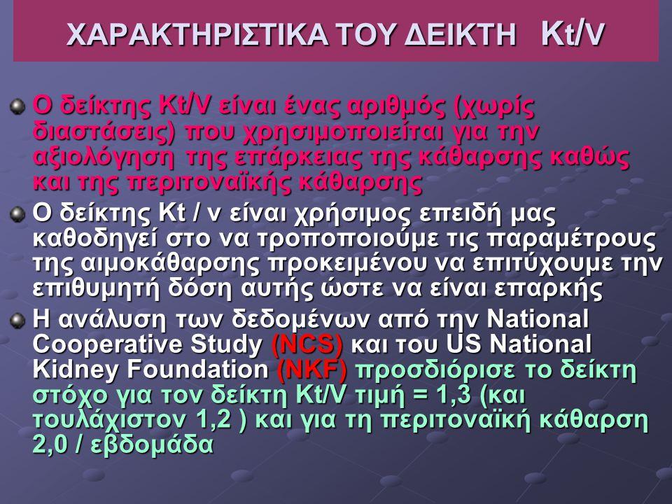 ΧΑΡΑΚΤΗΡΙΣΤΙΚΑ ΤΟΥ ΔΕΙΚΤΗ Kt/V