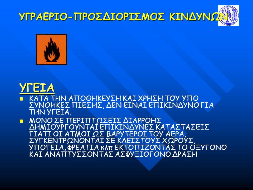 ΥΓΡΑΕΡΙΟ-ΠΡΟΣΔΙΟΡΙΣΜΟΣ ΚΙΝΔΥΝΩΝ