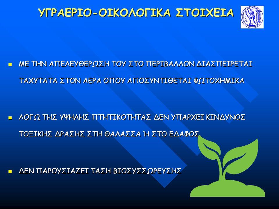 ΥΓΡΑΕΡΙΟ-ΟΙΚΟΛΟΓΙΚΑ ΣΤΟΙΧΕΙΑ