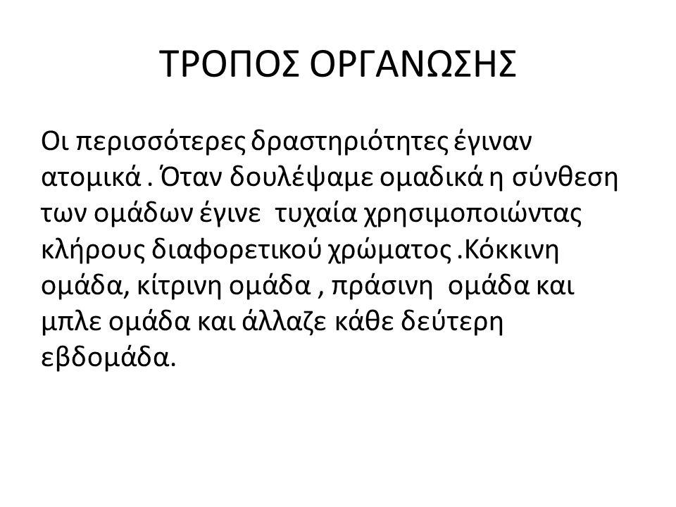 ΤΡΟΠΟΣ ΟΡΓΑΝΩΣΗΣ