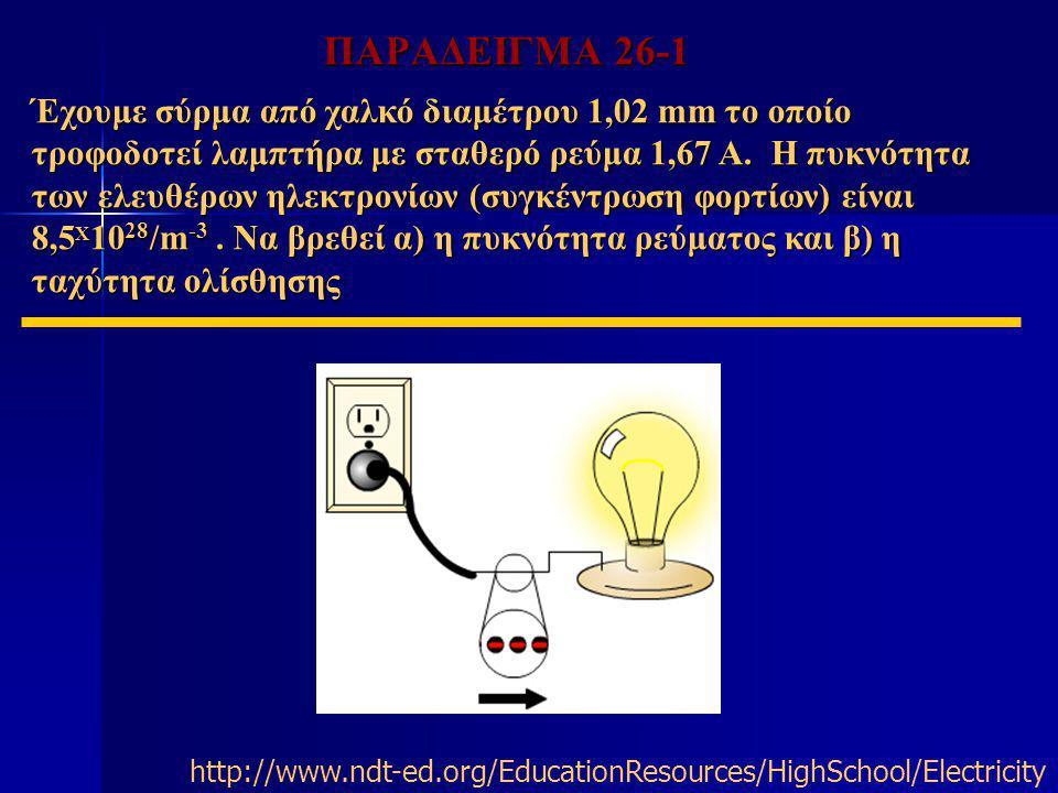 ΠΑΡΑΔΕΙΓΜΑ 26-1