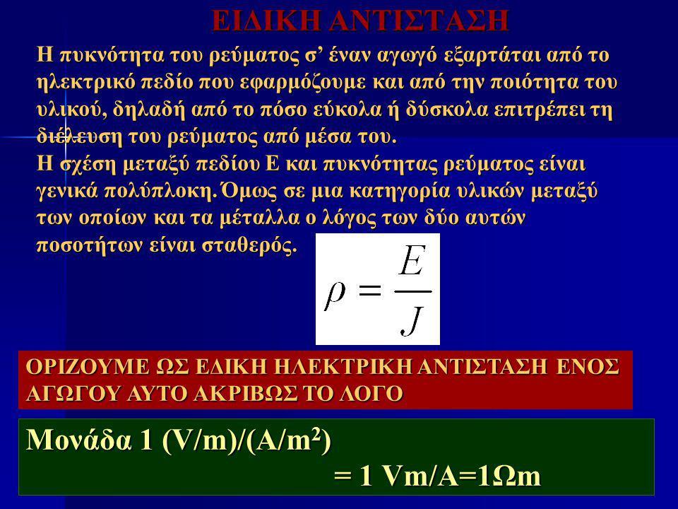 Μονάδα 1 (V/m)/(A/m2) = 1 Vm/A=1Ωm