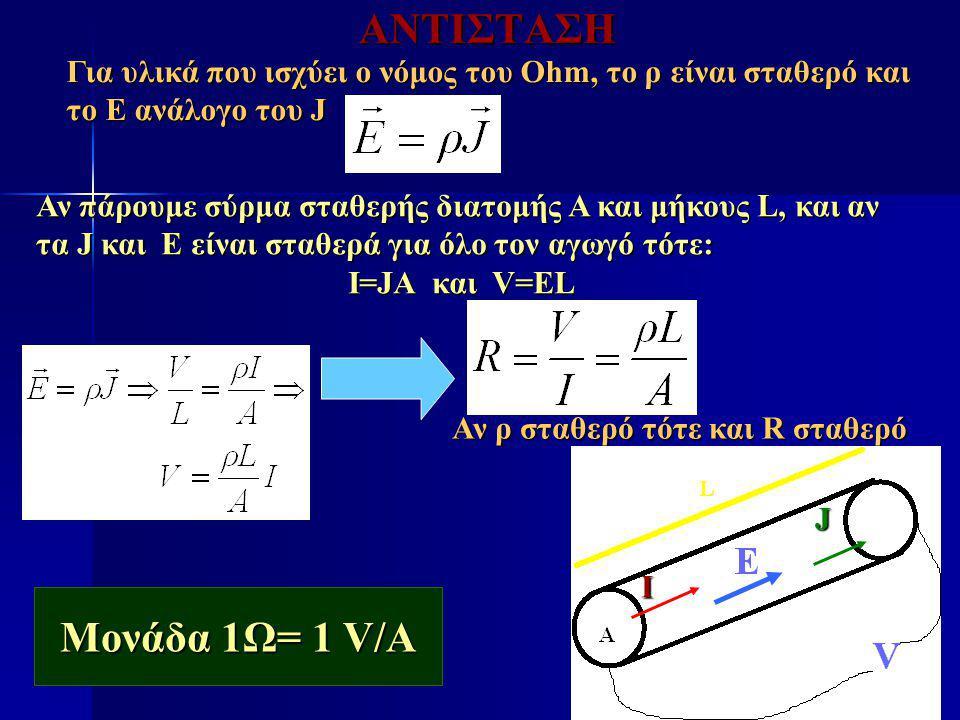 ΑΝΤΙΣΤΑΣΗ Μονάδα 1Ω= 1 V/Α