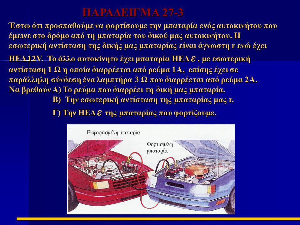ΠΑΡΑΔΕΙΓΜΑ 27-3
