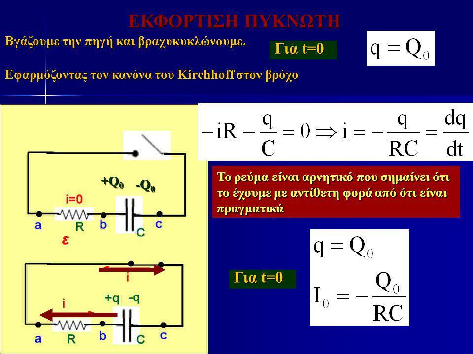 ΕΚΦΟΡΤΙΣΗ ΠΥΚΝΩΤΗ Για t=0 Για t=0