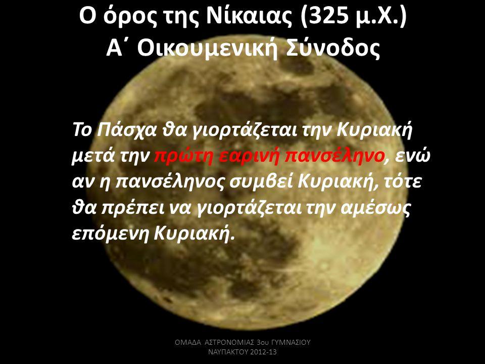 Ο όρος της Νίκαιας (325 μ.Χ.) Α΄ Οικουμενική Σύνοδος