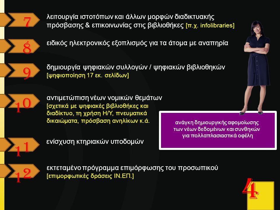 4 7 8 9 1 1 2 1 λειτουργία ιστοτόπων και άλλων μορφών διαδικτυακής