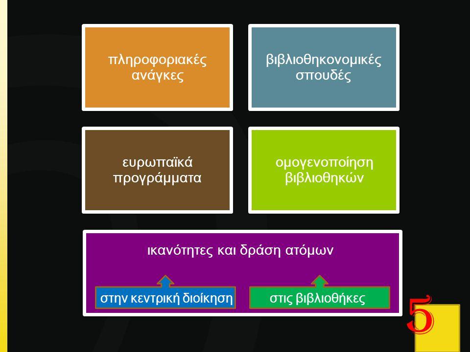 5 πληροφοριακές ανάγκες βιβλιοθηκονομικές σπουδές