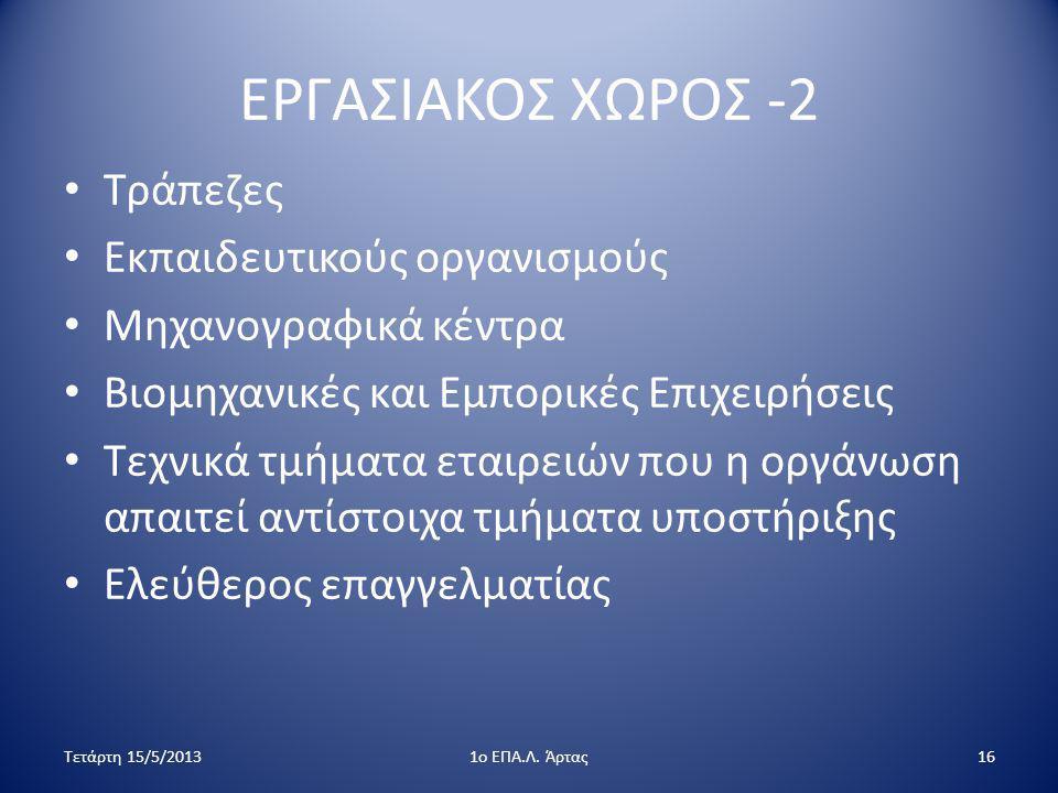 ΕΡΓΑΣΙΑΚΟΣ ΧΩΡΟΣ -2 Τράπεζες Εκπαιδευτικούς οργανισμούς