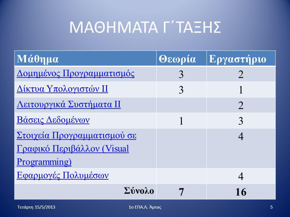 ΜΑΘΗΜΑΤΑ Γ΄ΤΑΞΗΣ Μάθημα Θεωρία Εργαστήριο 3 2 1 4 7 16