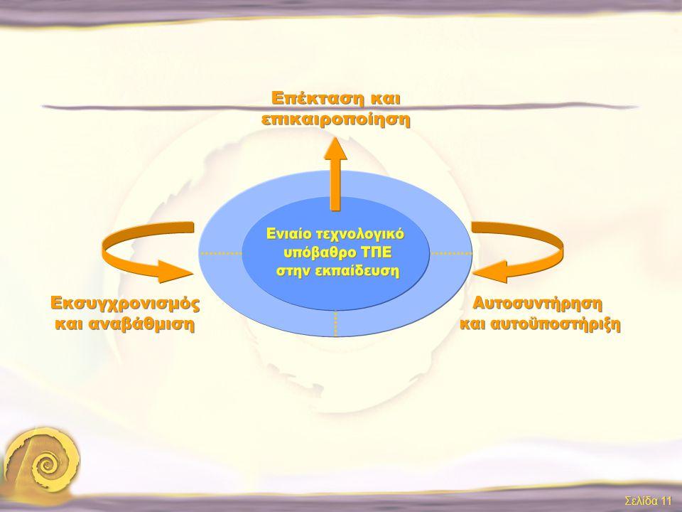 Βασικό τεχνολογικό υπόβαθρο ΤΠΕ στην εκπαίδευση