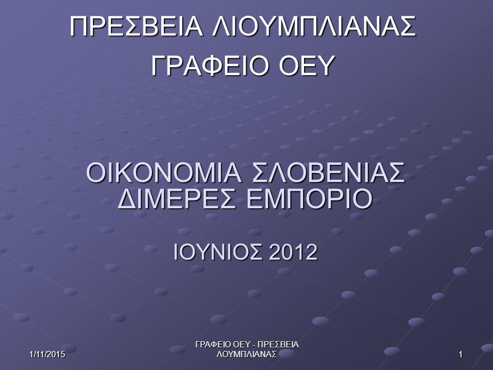 ΟΙΚΟΝΟΜΙΑ ΣΛΟΒΕΝΙΑΣ ΔΙΜΕΡΕΣ ΕΜΠΟΡΙΟ ΙΟΥΝΙΟΣ 2012