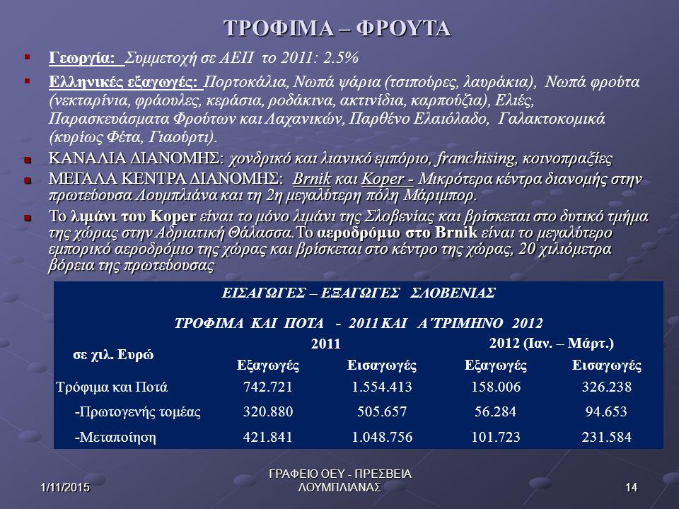 ΤΡΟΦΙΜΑ – ΦΡΟΥΤΑ Γεωργία: Συμμετοχή σε ΑΕΠ το 2011: 2.5%