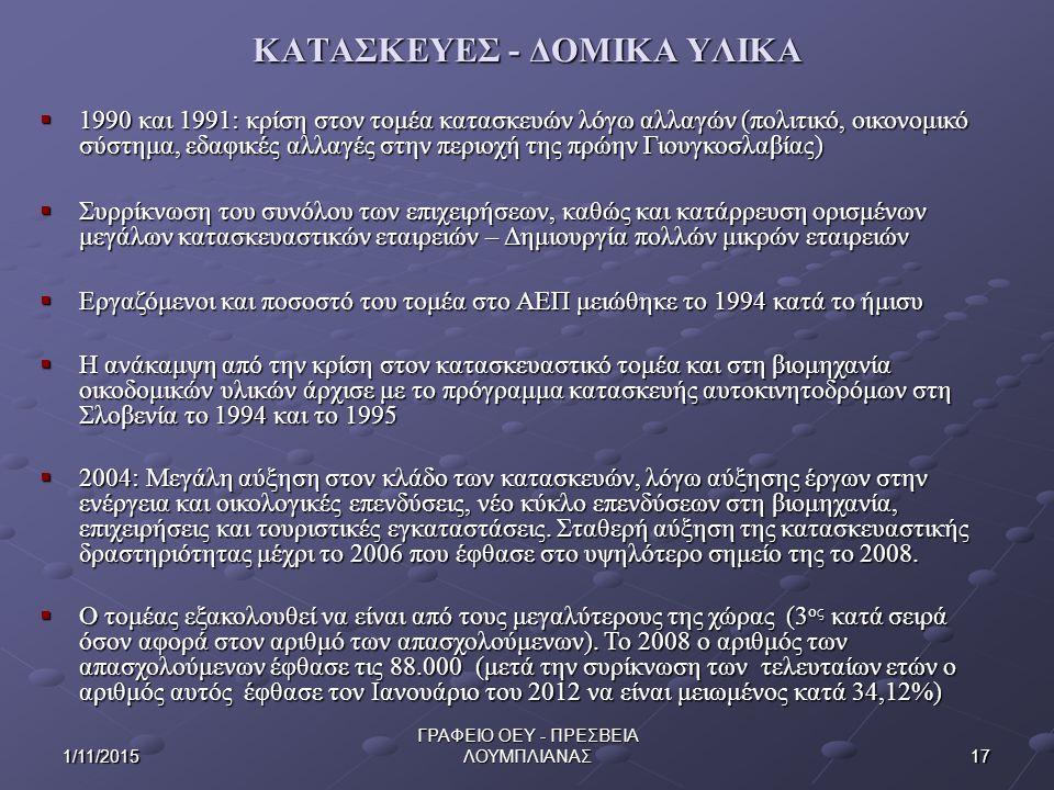 ΚΑΤΑΣΚΕΥΕΣ - ΔΟΜΙΚΑ ΥΛΙΚΑ