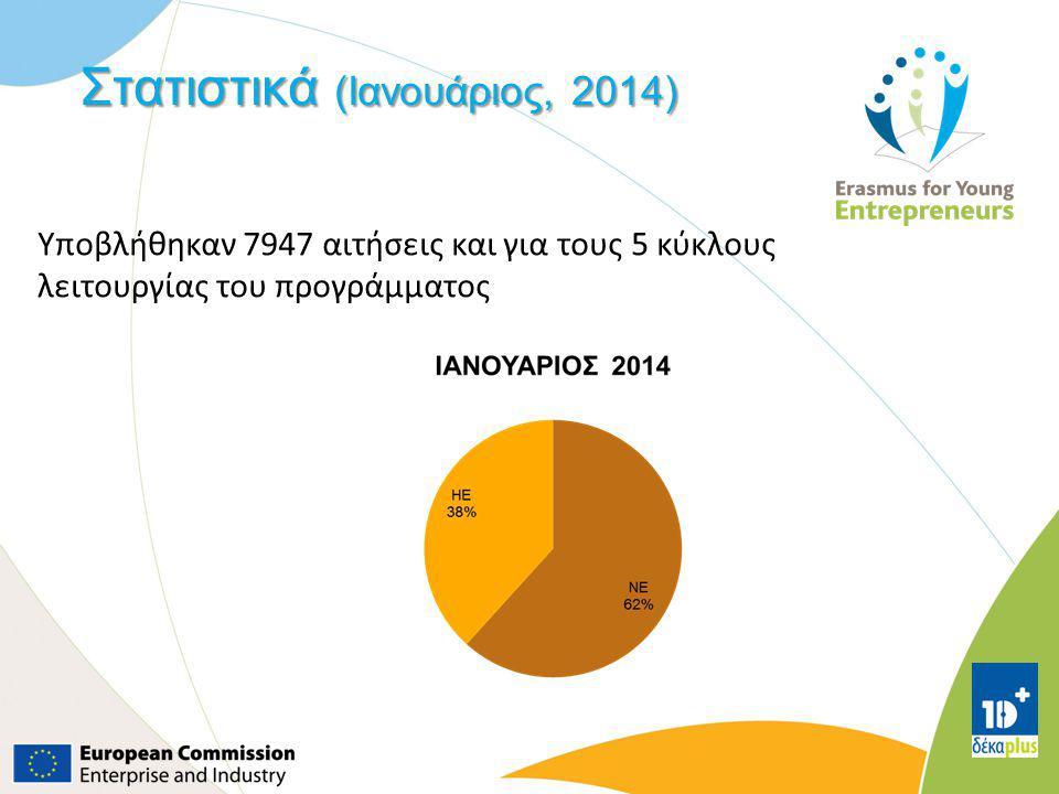 Στατιστικά (Ιανουάριος, 2014)