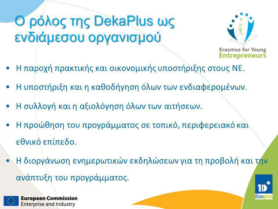 Ο ρόλος της DekaPlus ως ενδιάμεσου οργανισμού
