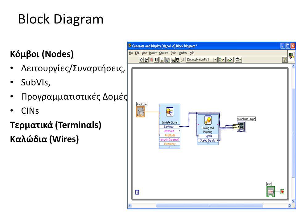 Block Diagram Κόμβοι (Nodes) Λειτουργίες/Συναρτήσεις, SubVIs,