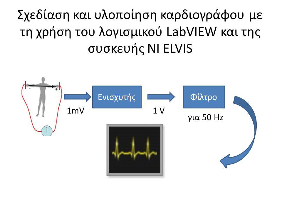 Σχεδίαση και υλοποίηση καρδιογράφου με τη χρήση του λογισμικού LabVIEW και της συσκευής ΝΙ ELVIS