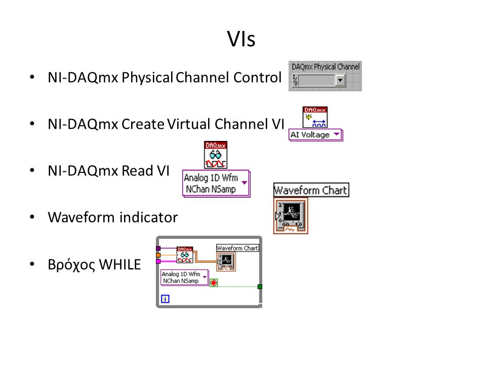 VIs NI-DAQmx Physical Channel Control