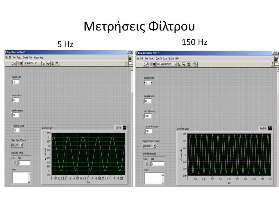 Μετρήσεις Φίλτρου 150 Hz 5 Hz