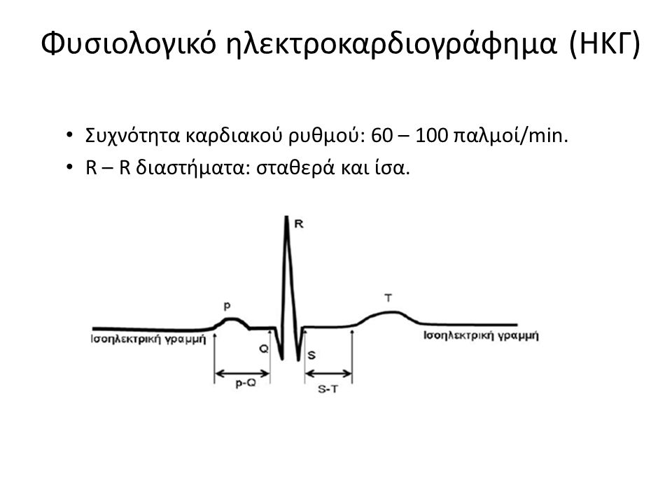 Φυσιολογικό ηλεκτροκαρδιογράφημα (ΗΚΓ)