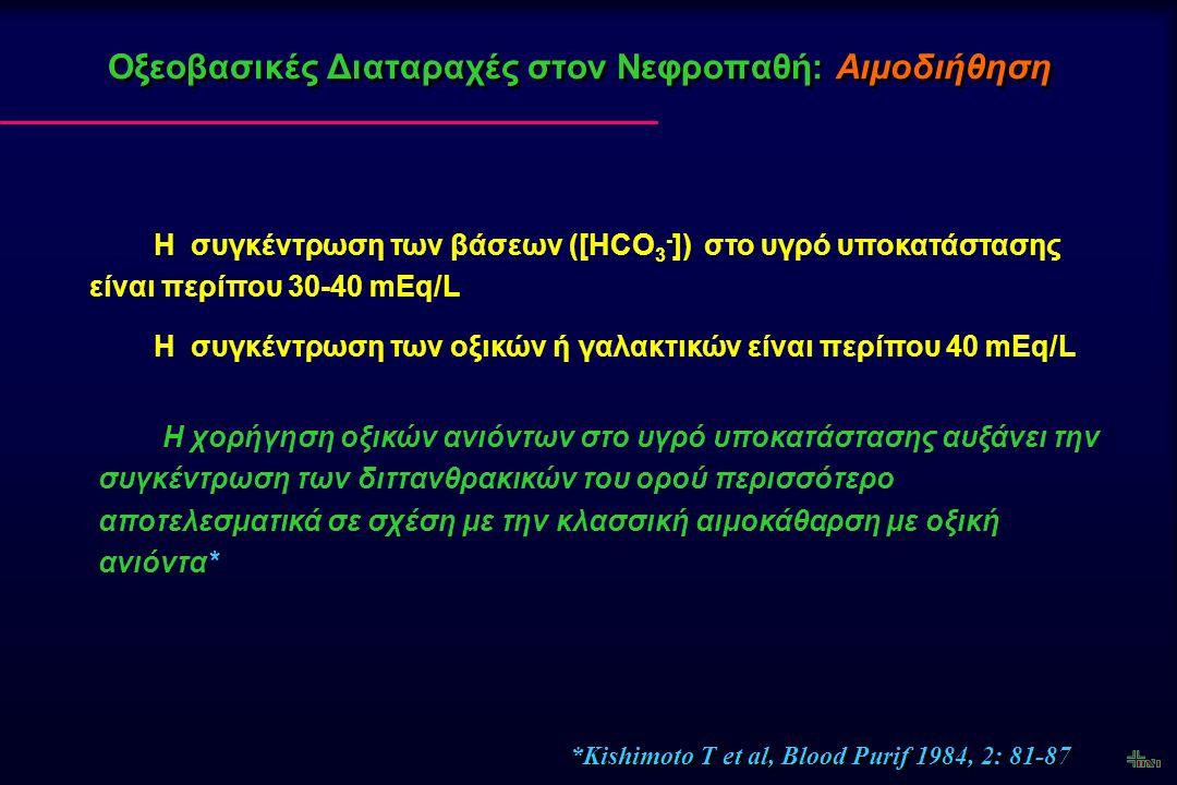 Οξεοβασικές Διαταραχές στον Νεφροπαθή: Αιμοδιήθηση