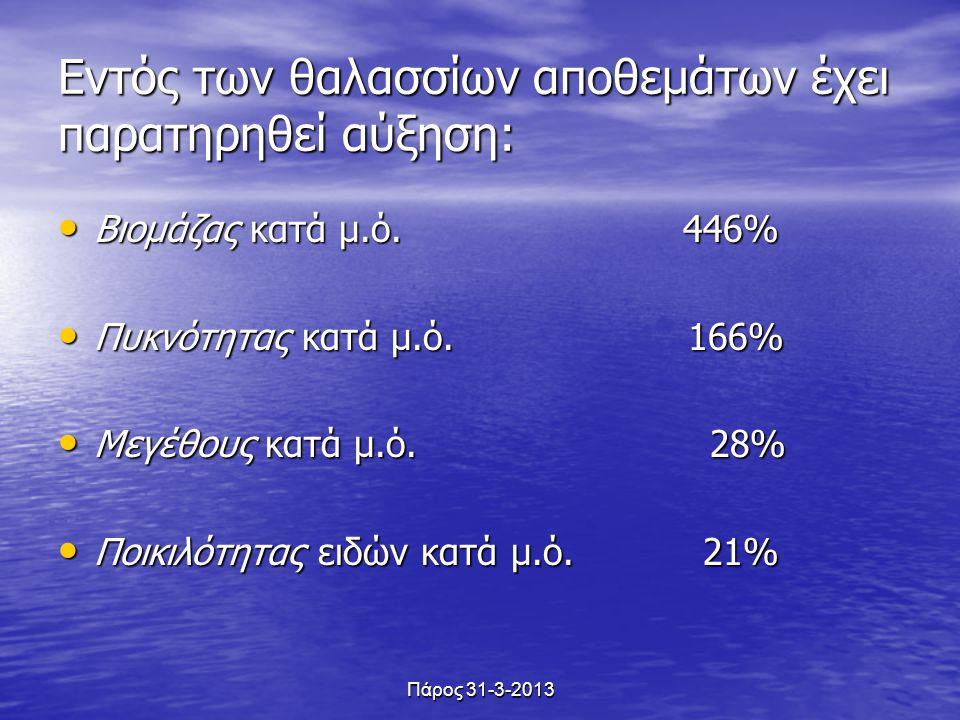 Εντός των θαλασσίων αποθεμάτων έχει παρατηρηθεί αύξηση: