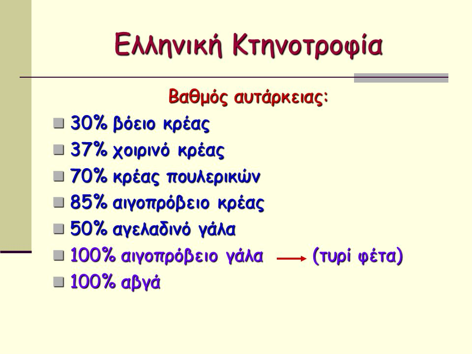Ελληνική Κτηνοτροφία Βαθμός αυτάρκειας: 30% βόειο κρέας
