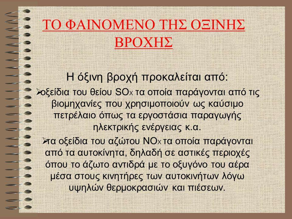 TO ΦΑΙΝΟΜΕΝΟ ΤΗΣ ΟΞΙΝΗΣ ΒΡΟΧΗΣ
