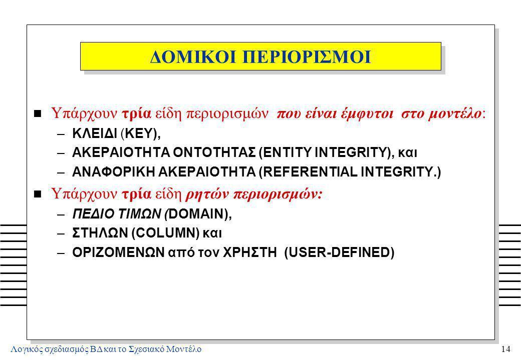Έμφυτοι Δομικοί Περιορισμοί (1)