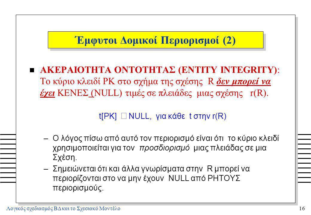 Έμφυτοι Δομικοί Περιορισμοί (3)