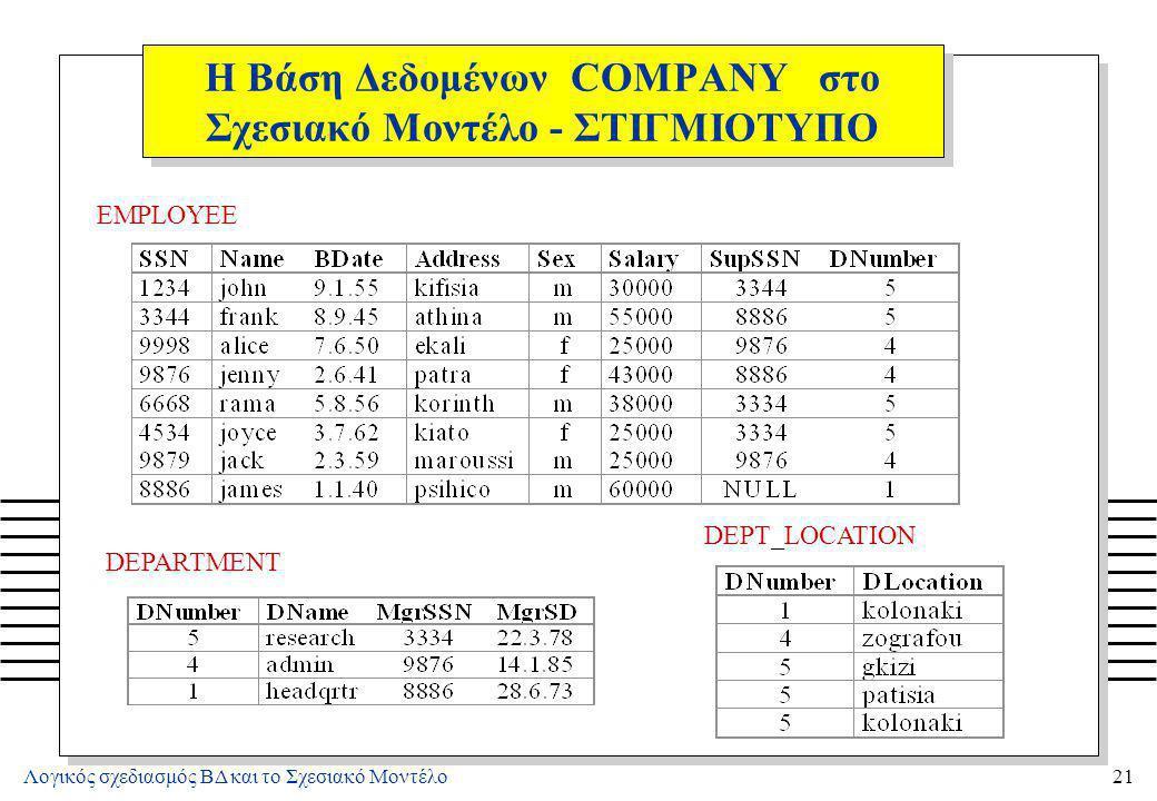 Η Βάση Δεδομένων COMPANY στο Σχεσιακό Μοντέλο - ΣΤΙΓΜΙΟΤΥΠΟ