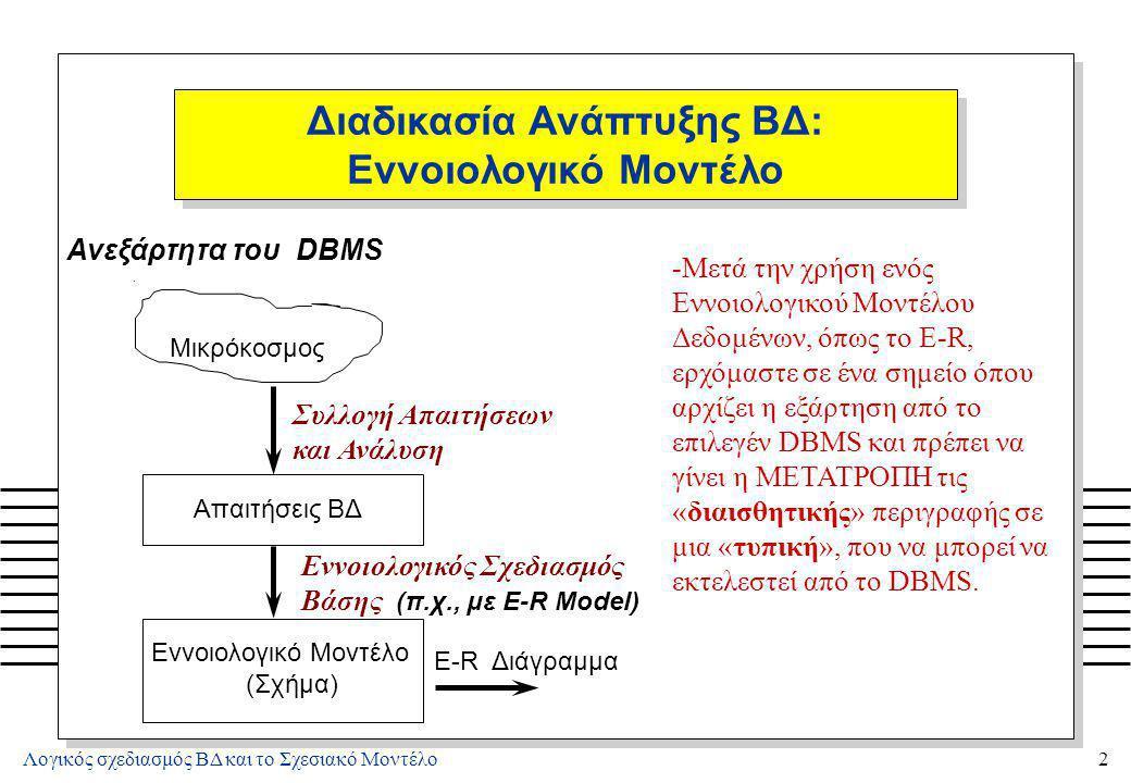 ΛΟΓΙΚΟΣ ΣΧΕΔΙΑΣΜΟΣ . Εξάρτηση από το DBMS Σε αυτό το σημείο ΕΠΙΛΕΓΟΥΜΕ