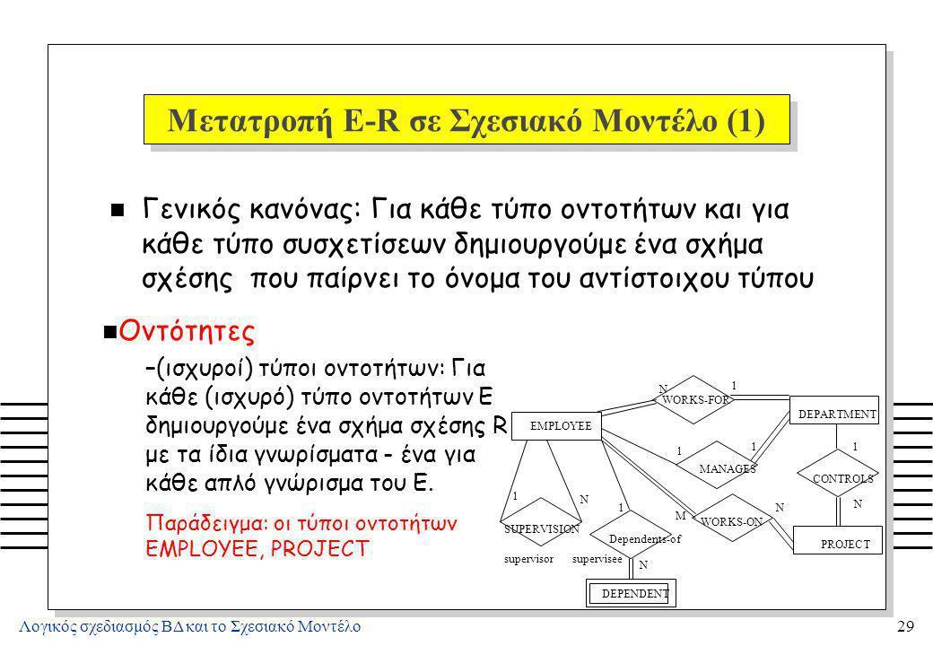 Μετατροπή E-R σε Σχεσιακό Μοντέλο (2)