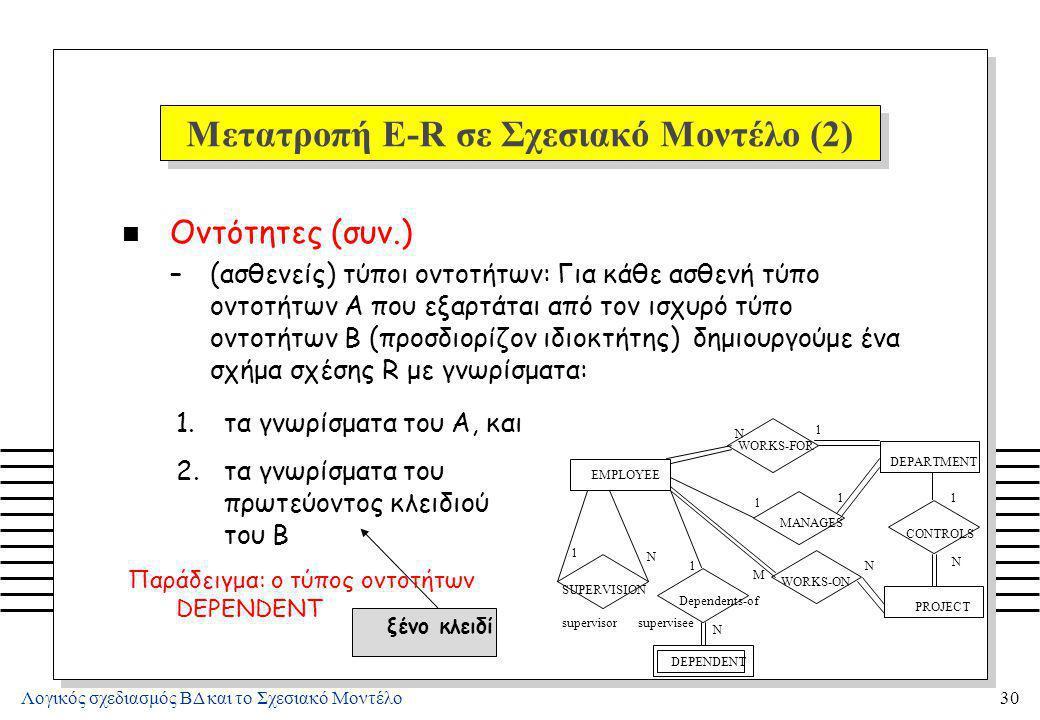Μετατροπή E-R σε Σχεσιακό Μοντέλο (3)