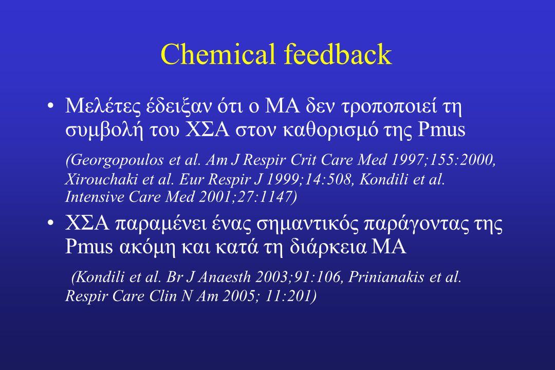 Chemical feedback Μελέτες έδειξαν ότι ο ΜΑ δεν τροποποιεί τη συμβολή του ΧΣΑ στον καθορισμό της Pmus.