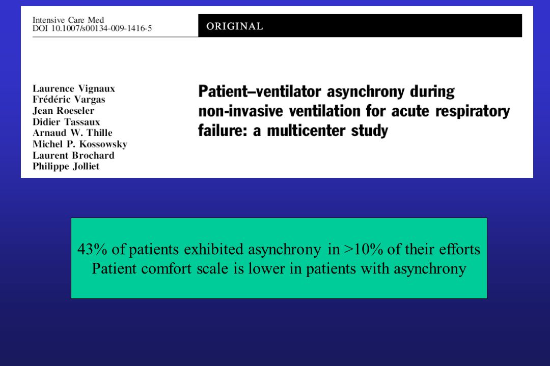 43% of patients exhibited asynchrony in >10% of their efforts