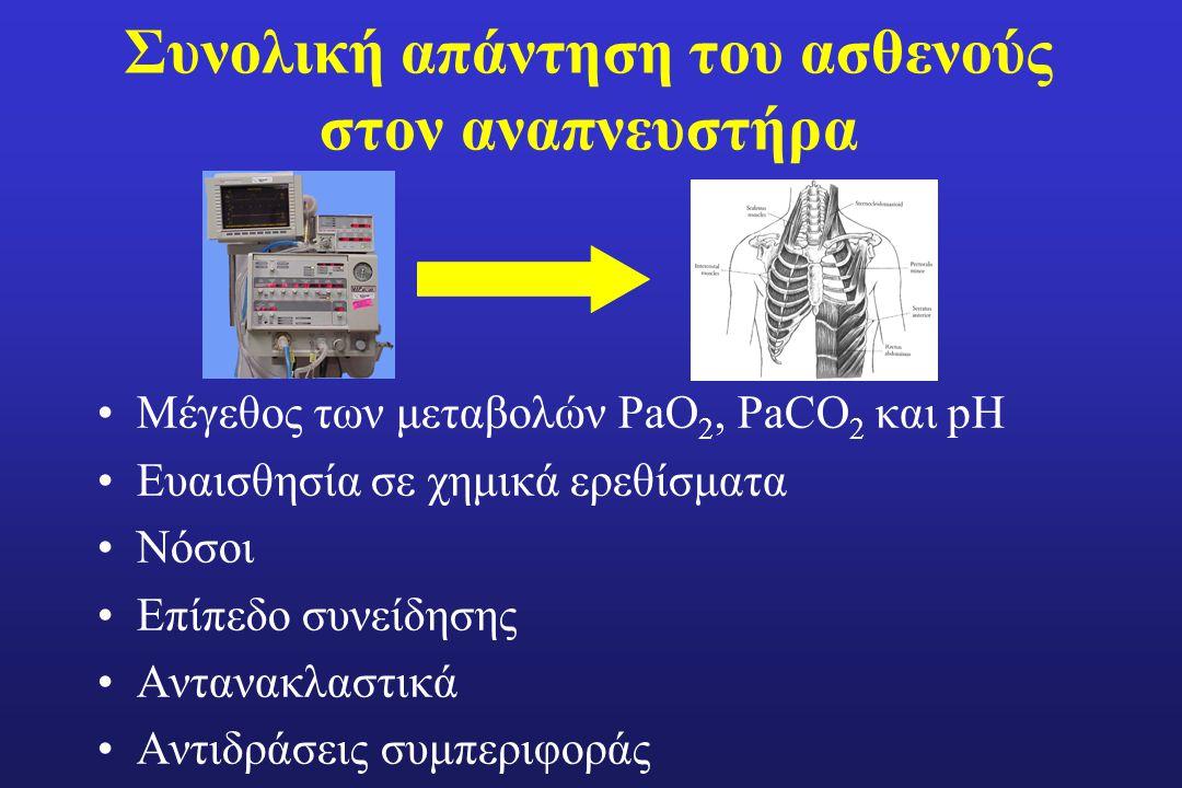 Συνολική απάντηση του ασθενούς στον αναπνευστήρα