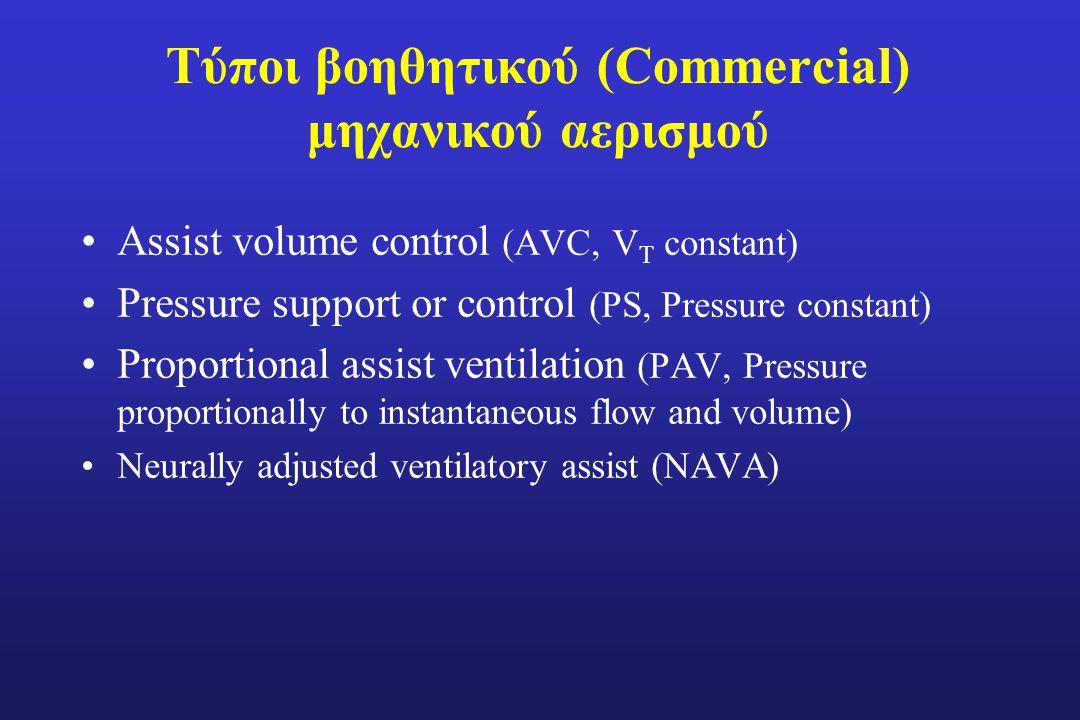Τύποι βοηθητικού (Commercial) μηχανικού αερισμού