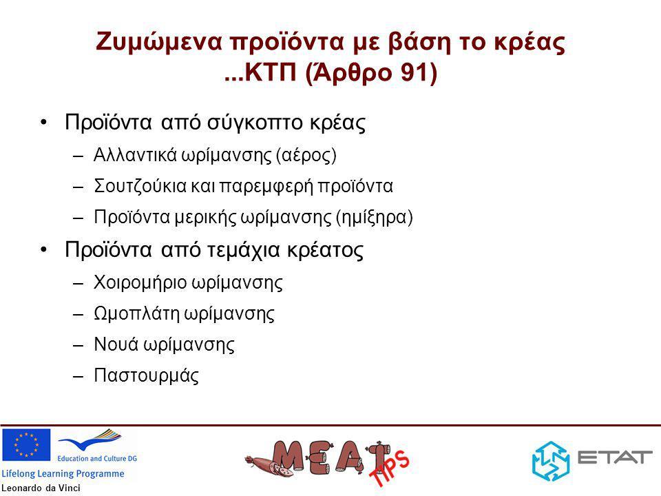 Ζυμώμενα προϊόντα με βάση το κρέας ...ΚΤΠ (Άρθρο 91)