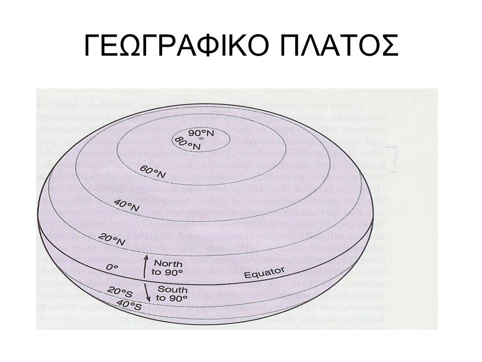 ΓΕΩΓΡΑΦΙΚΟ ΠΛΑΤΟΣ
